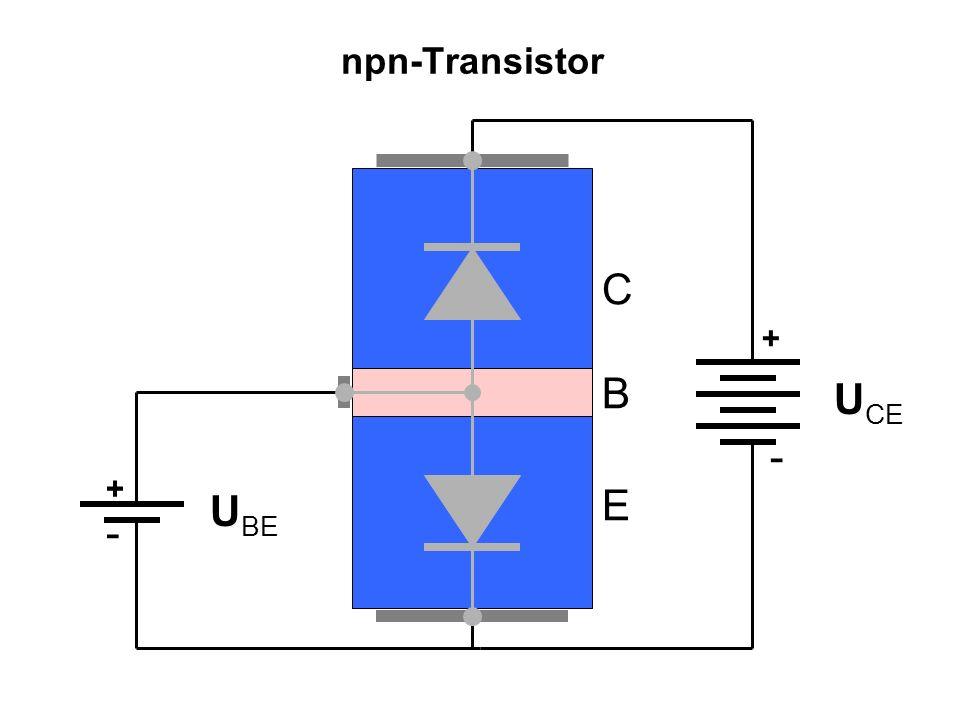 npn-Transistor B C E U CE + - U BE + -