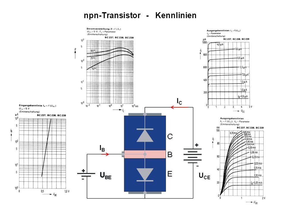 npn-Transistor - Kennlinien U CE ICIC IBIB