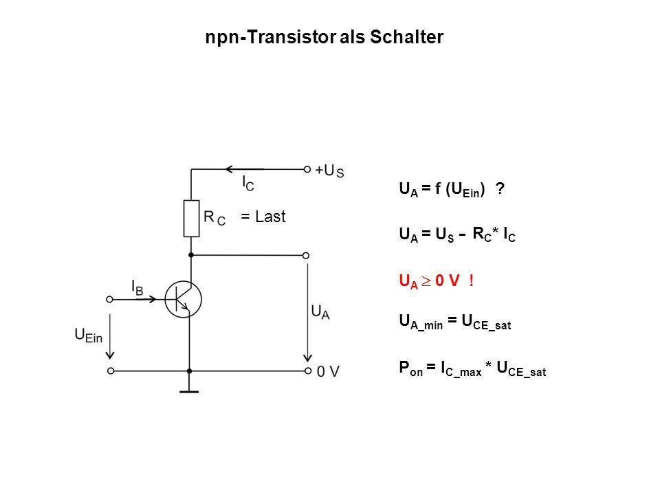 U A = U S – U(R C ) U A 0 V ! npn-Transistor als Schalter U A_min = U CE_sat P on = I C_max * U CE_sat U A = f (U Ein ) ? = Last R C * I C