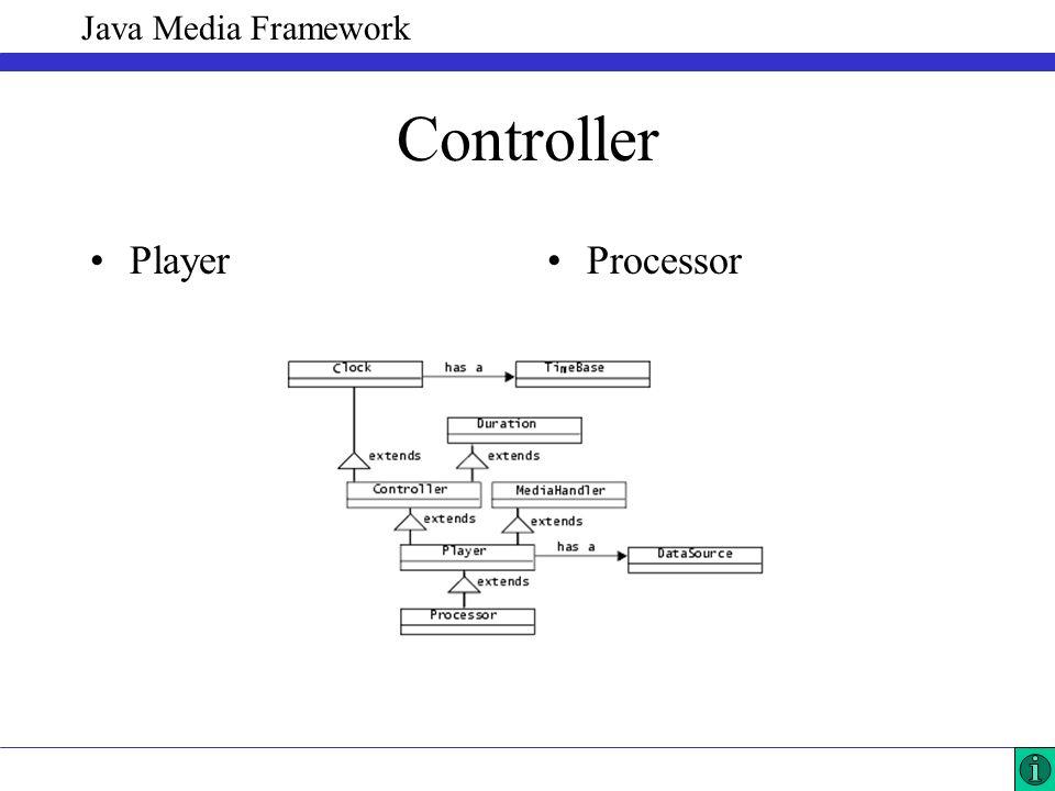 Java Media Framework Controller PlayerProcessor