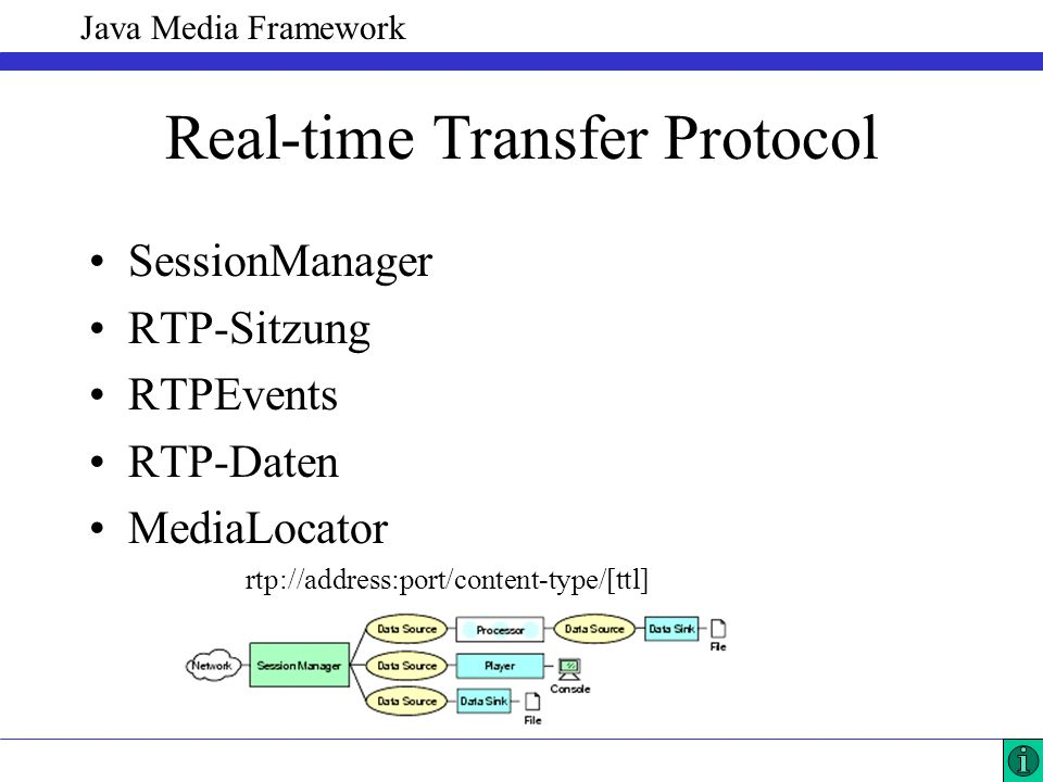 Java Media Framework Real-time Transfer Protocol SessionManager RTP-Sitzung RTPEvents RTP-Daten MediaLocator rtp://address:port/content-type/[ttl]