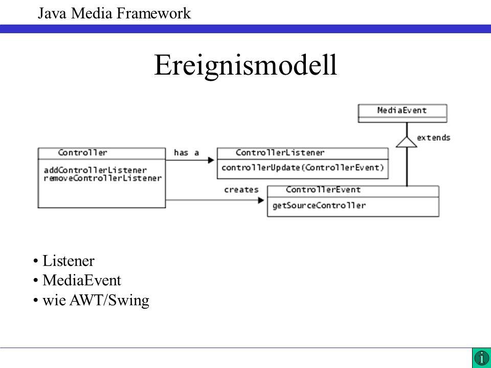 Java Media Framework Ereignismodell Listener MediaEvent wie AWT/Swing