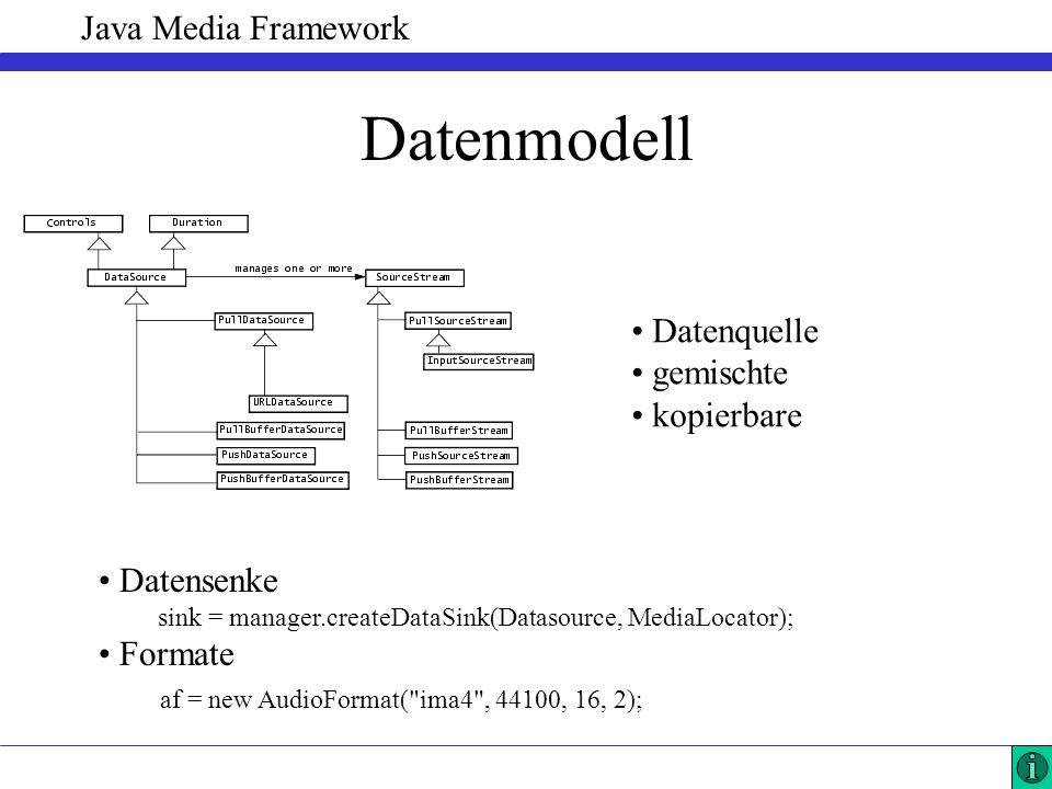 Java Media Framework Datenmodell Datenquelle gemischte kopierbare Datensenke sink = manager.createDataSink(Datasource, MediaLocator); Formate af = new