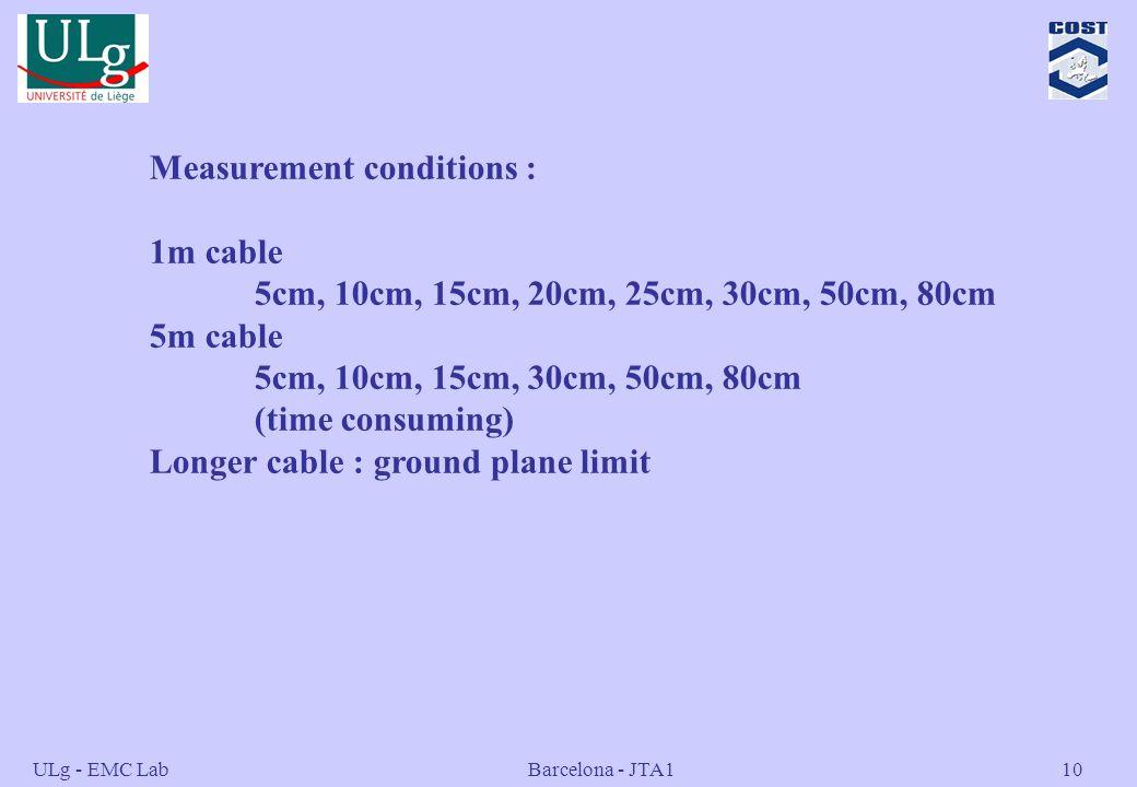 10 Measurement conditions : 1m cable 5cm, 10cm, 15cm, 20cm, 25cm, 30cm, 50cm, 80cm 5m cable 5cm, 10cm, 15cm, 30cm, 50cm, 80cm (time consuming) Longer