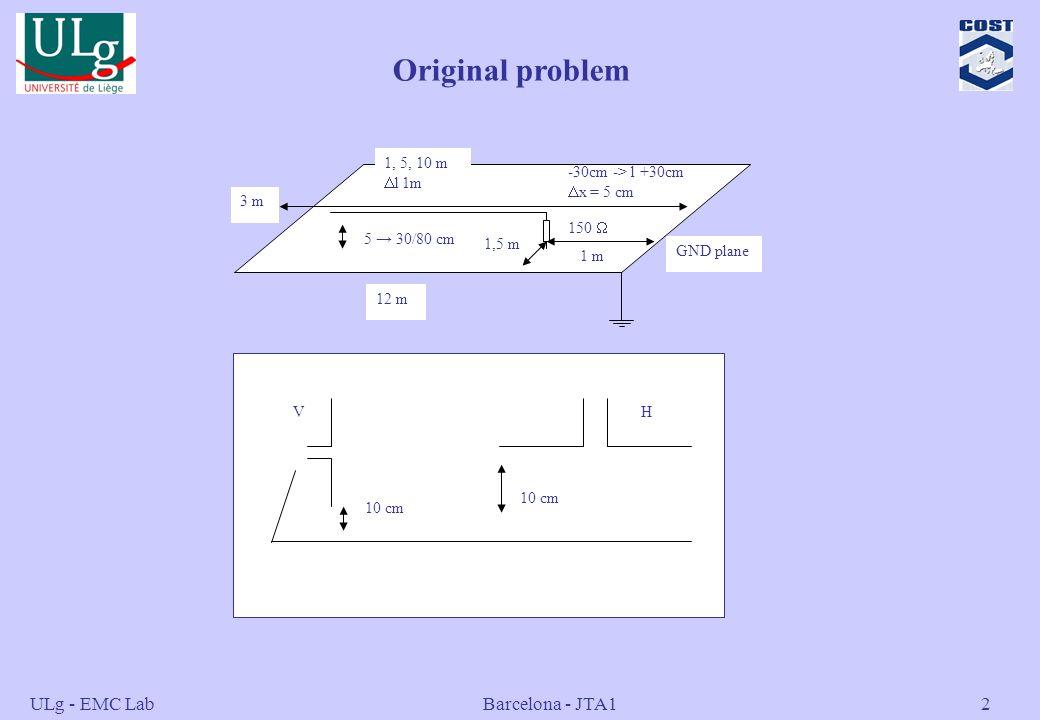 ULg - EMC Lab Barcelona - JTA12 3 m 1, 5, 10 m l 1m 5 30/80 cm 150 GND plane 12 m -30cm -> l +30cm x = 5 cm 1 m 1,5 m V 10 cm H Original problem