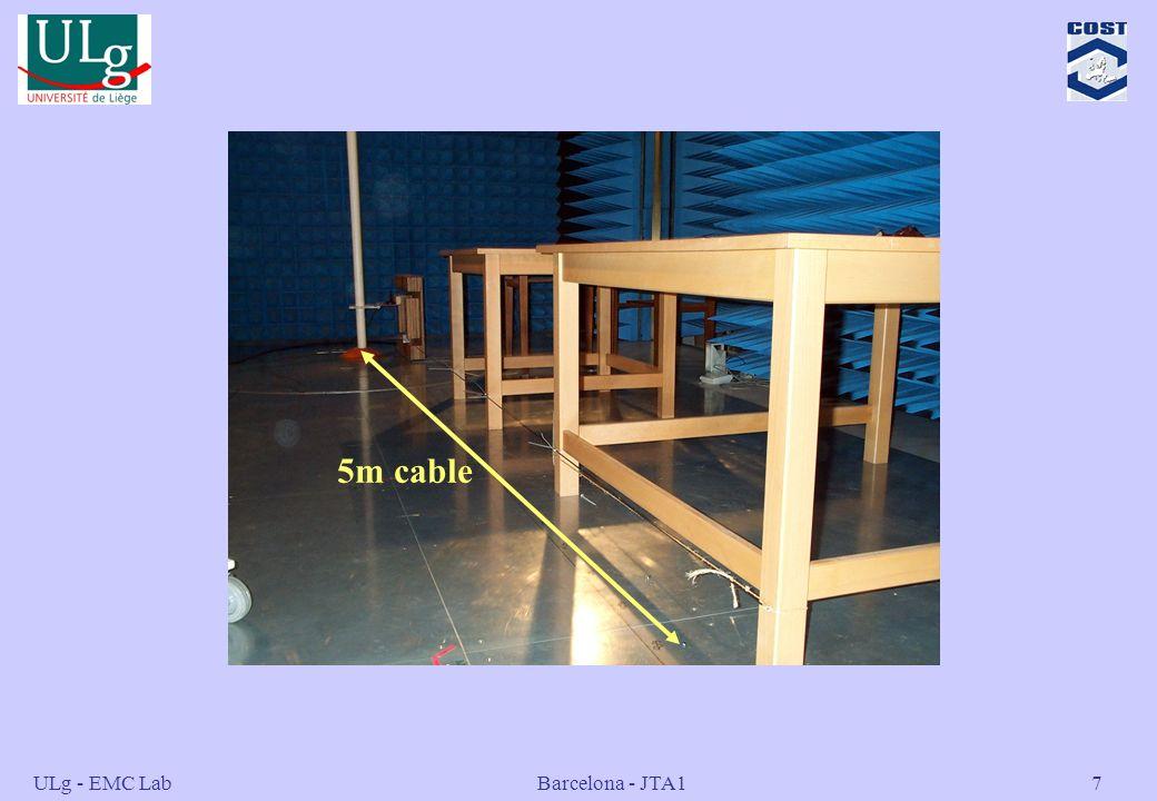 ULg - EMC Lab Barcelona - JTA17 5m cable