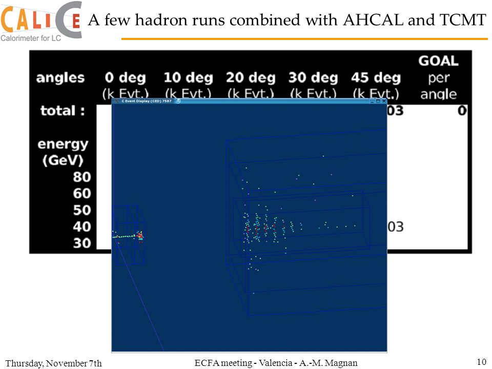Thursday, November 7th ECFA meeting - Valencia - A.-M. Magnan 10 A few hadron runs combined with AHCAL and TCMT