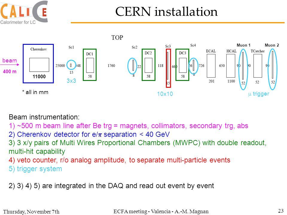 Thursday, November 7th ECFA meeting - Valencia - A.-M. Magnan 23 CERN installation Muon 1 Muon 2 400 m beam Beam instrumentation: 1) ~500 m beam line