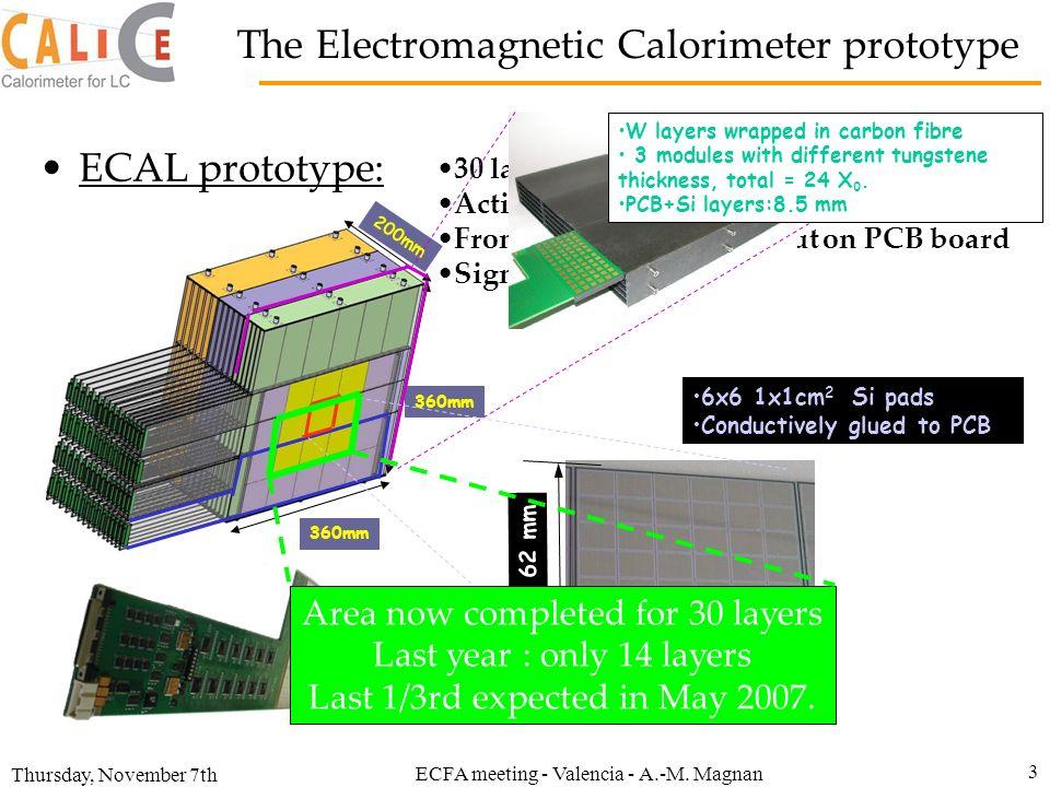 Thursday, November 7th ECFA meeting - Valencia - A.-M. Magnan 3 200mm 360mm The Electromagnetic Calorimeter prototype ECAL prototype: 30 layers of var