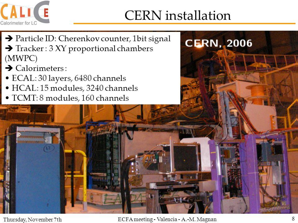 Thursday, November 7th ECFA meeting - Valencia - A.-M. Magnan 8 CERN installation Particle ID: Cherenkov counter, 1bit signal Tracker : 3 XY proportio