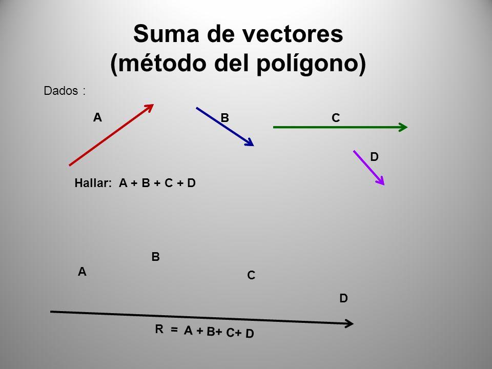 Suma de vectores (método del paralelogramo) A B A B A B R R = A+ B
