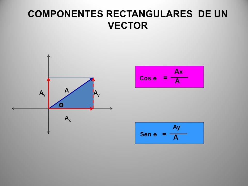 A BC Hallar: A + B + C + D A BC R Suma de vectores (método del polígono) Dados : D A B C D = A + B + C + D