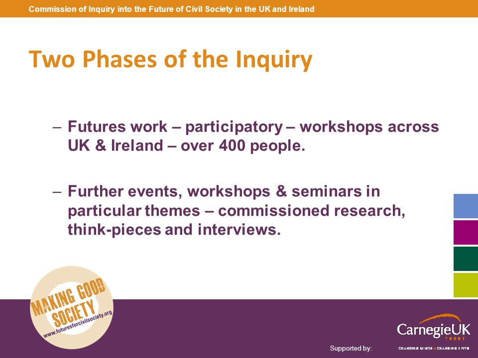 Supported by: Commission of Inquiry into the Future of Civil Society in the UK and Ireland Two Phases of the Inquiry –Futures work – participatory – w