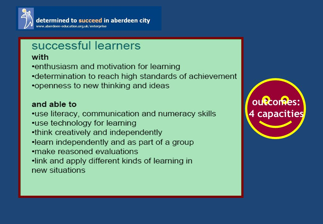 outcomes: 4 capacities learning process