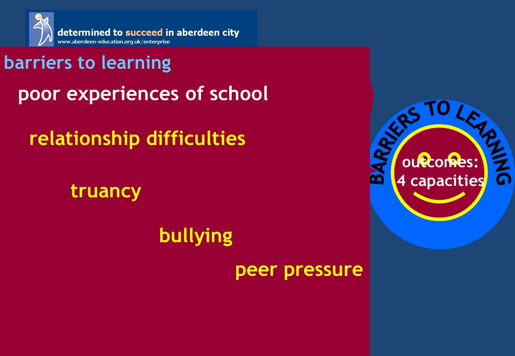 outcomes: 4 capacities learning process how we teach 10 dimensions of excellence courses & programmes barriers to learning poor experiences of school