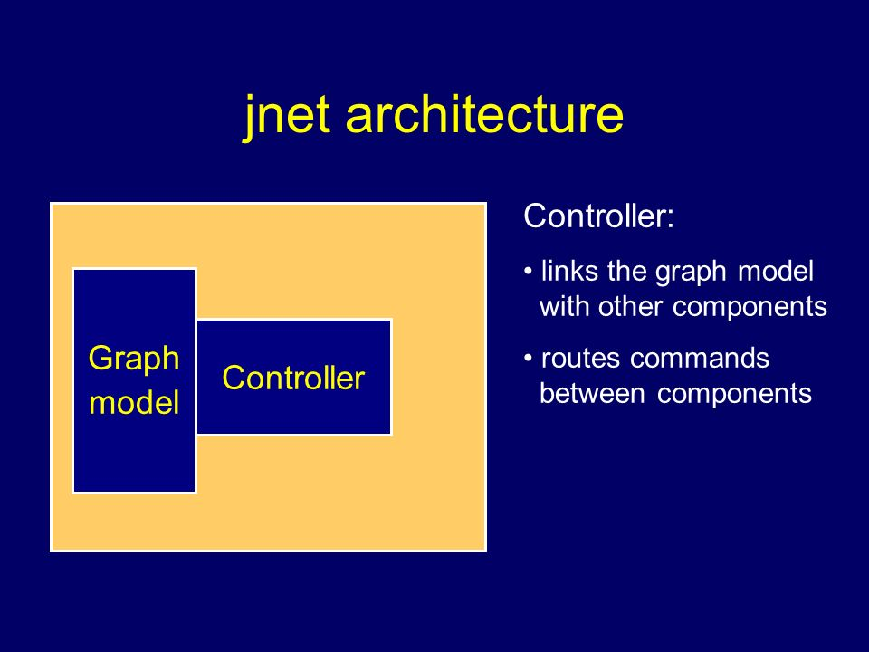 jnet architecture Graph model Controller Controller: links the graph model with other components routes commands between components