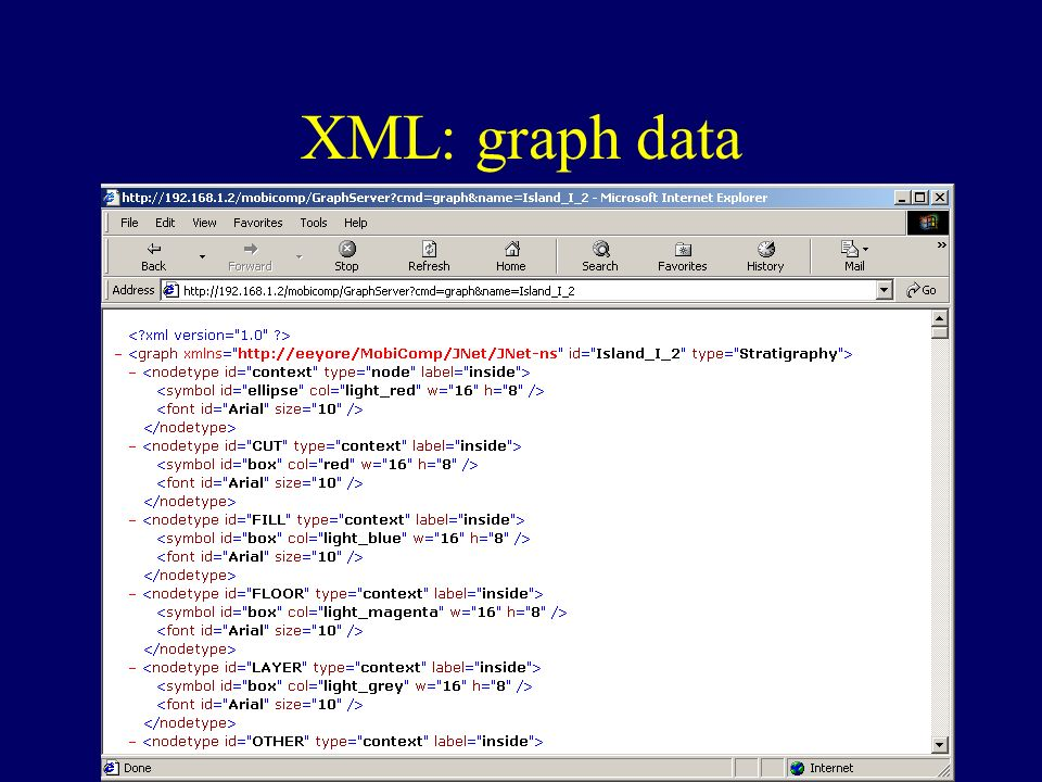 XML: graph data