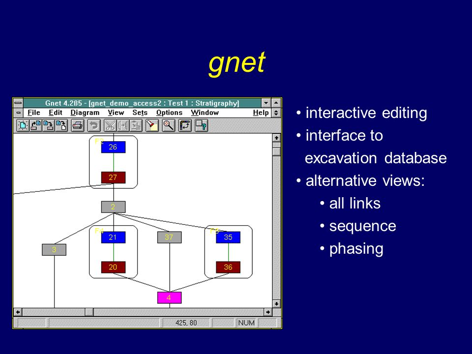 gnet interactive editing interface to excavation database alternative views: all links sequence phasing
