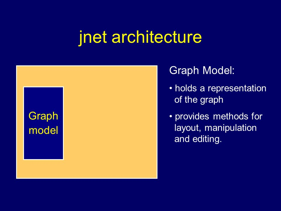 jnet architecture Graph model Graph Model: holds a representation of the graph provides methods for layout, manipulation and editing.