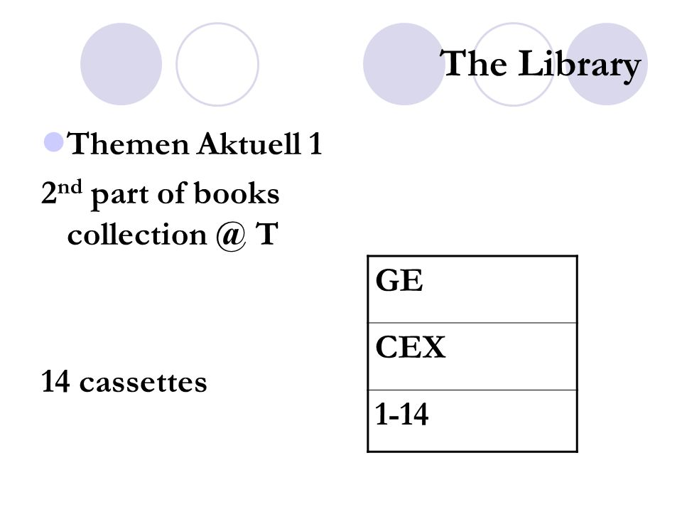 The Library Themen Aktuell 1 2 nd part of books collection @ T 14 cassettes GE CEX 1-14