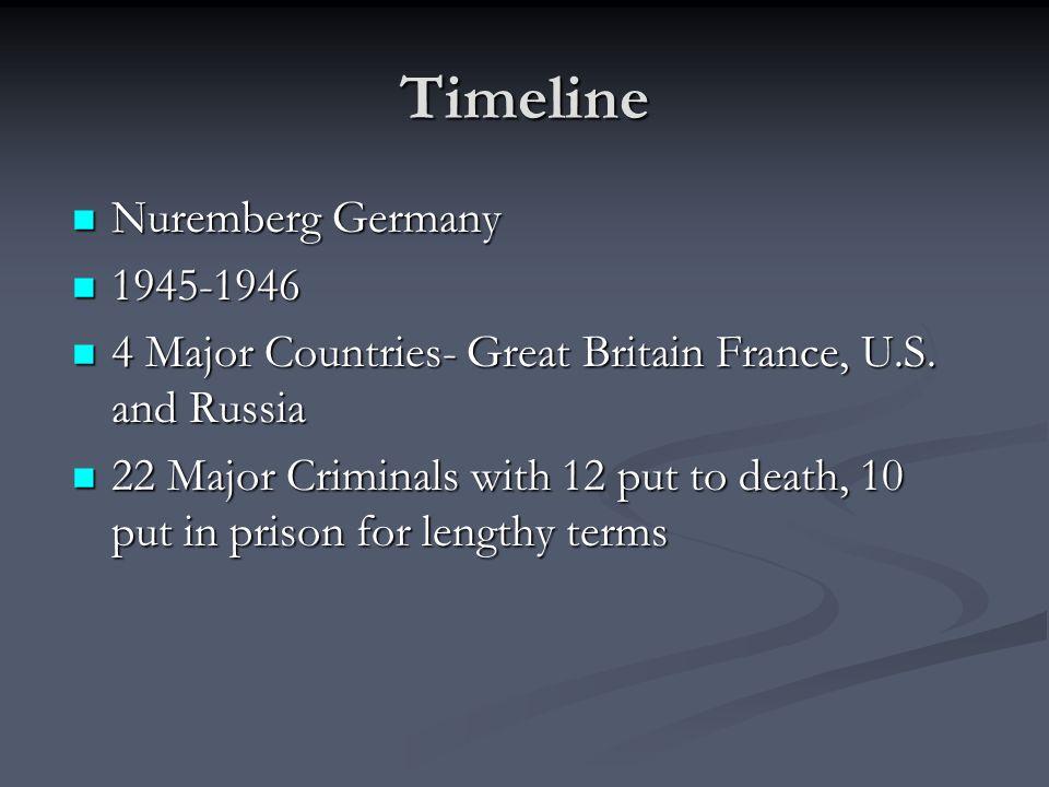 Nuremberg Germany Nuremberg Germany 1945-1946 1945-1946 4 Major Countries- Great Britain France, U.S. and Russia 4 Major Countries- Great Britain Fran