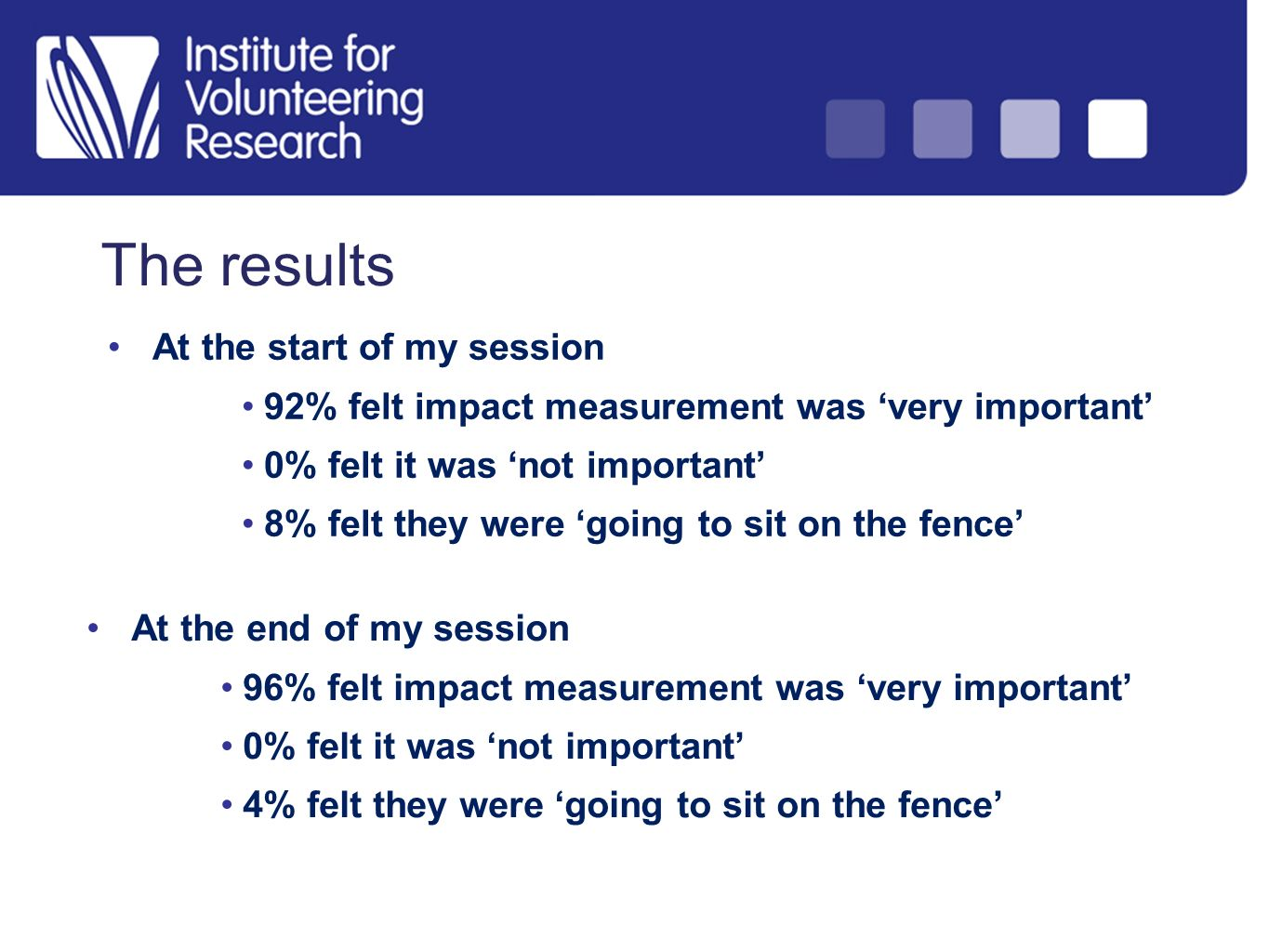 The results At the start of my session 92% felt impact measurement was very important 0% felt it was not important 8% felt they were going to sit on t