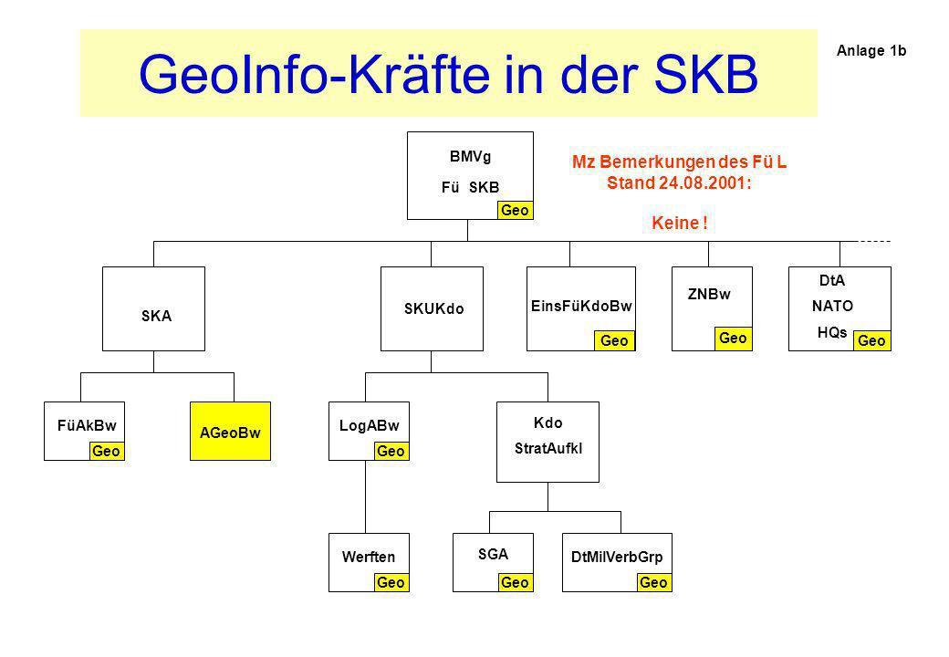 GeoInfo-Kräfte in der SKB SKA Geo ZNBw Geo EinsFüKdoBw SKUKdo Geo DtA NATO HQs Geo Kdo StratAufkl Geo FüAkBw Geo LogABw Geo Werften SGA Geo DtMilVerbG
