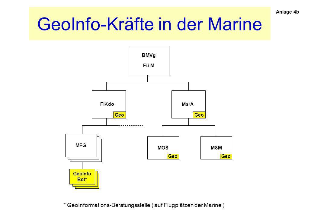 GeoInfo-Kräfte in der Marine * GeoInformations-Beratungsstelle ( auf Flugplätzen der Marine ) Anlage 4b BMVg Fü M BSTGeo GeoInfo Bst* Geo FlKdo Geo Ma