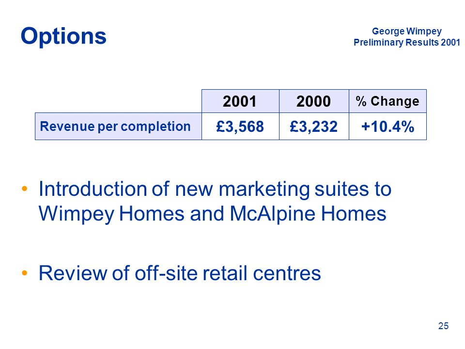 George Wimpey Preliminary Results 2001 25 Options Introduction of new marketing suites to Wimpey Homes and McAlpine Homes Review of off-site retail ce