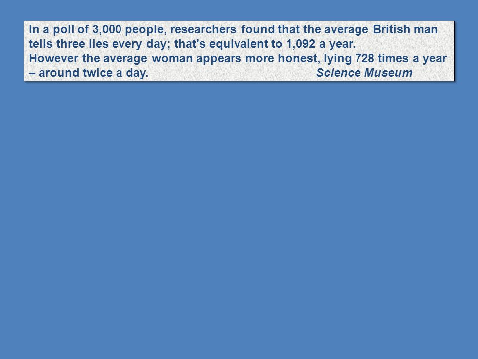 In a poll of 3,000 people, researchers found that the average British man tells three lies every day; that's equivalent to 1,092 a year. However the a