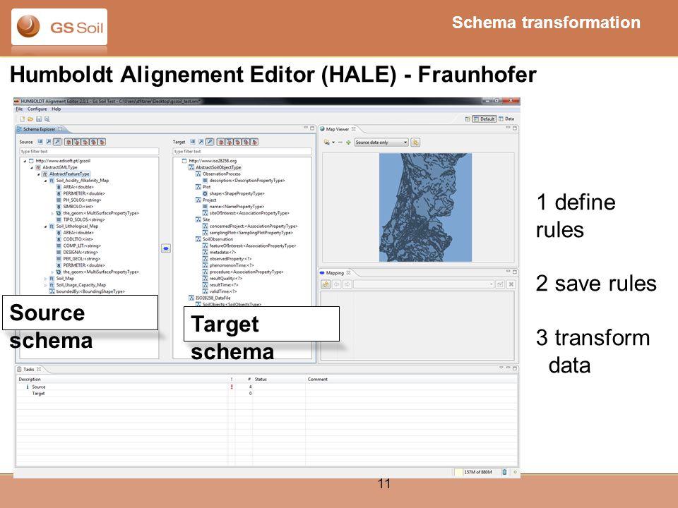 11 Source schema Target schema 1 define rules 2 save rules 3 transform data Humboldt Alignement Editor (HALE) - Fraunhofer Schema transformation