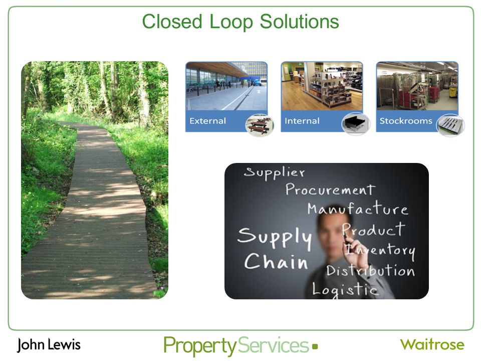 Closed Loop Solutions