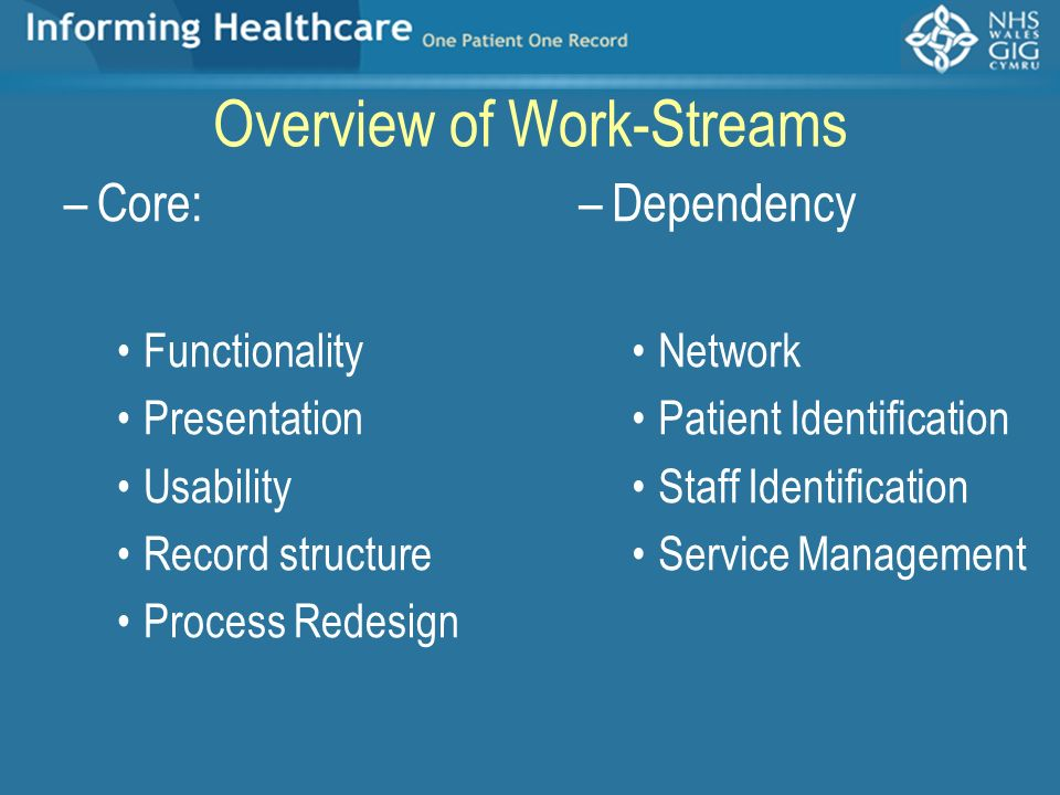 Overview of Work-Streams –Core: Functionality Presentation Usability Record structure Process Redesign –Dependency Network Patient Identification Staf