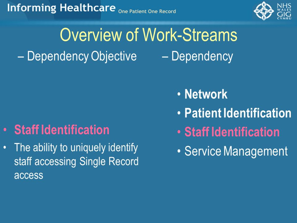 Overview of Work-Streams –Dependency Objective Staff Identification The ability to uniquely identify staff accessing Single Record access –Dependency