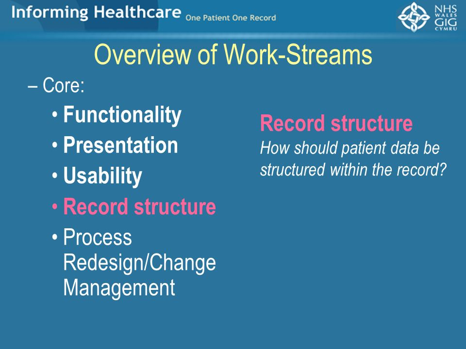 Overview of Work-Streams –Core: Functionality Presentation Usability Record structure Process Redesign/Change Management Record structure How should p