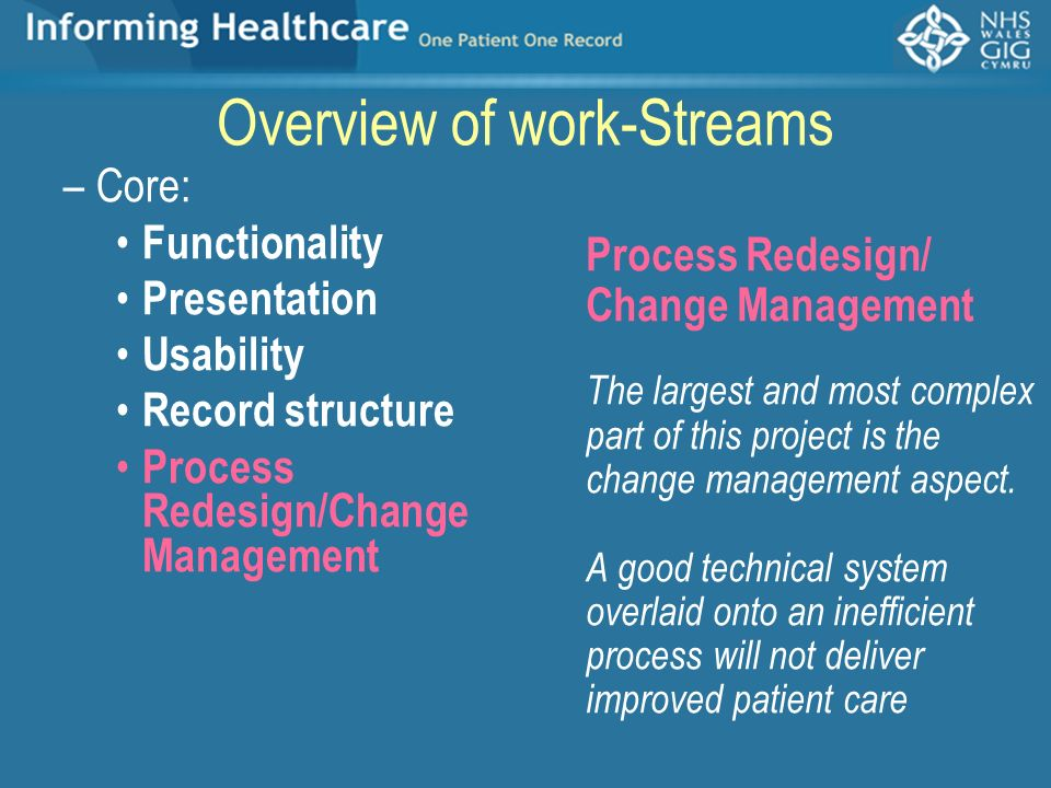 Overview of work-Streams –Core: Functionality Presentation Usability Record structure Process Redesign/Change Management Process Redesign/ Change Mana
