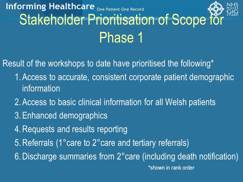Stakeholder Prioritisation of Scope for Phase 1 Result of the workshops to date have prioritised the following* 1.Access to accurate, consistent corpo