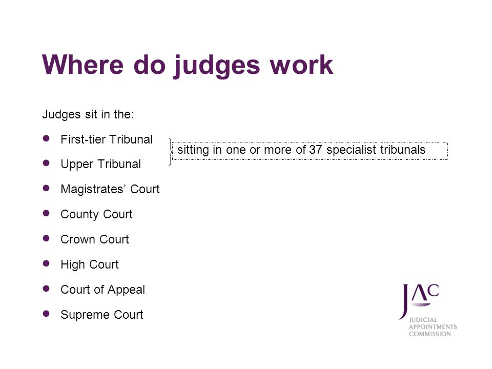 Where do judges work Judges sit in the: First-tier Tribunal Upper Tribunal Magistrates Court County Court Crown Court High Court Court of Appeal Supre