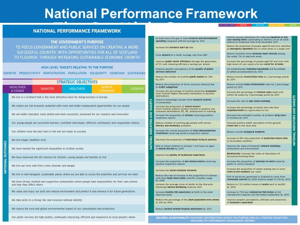4 National Performance Framework
