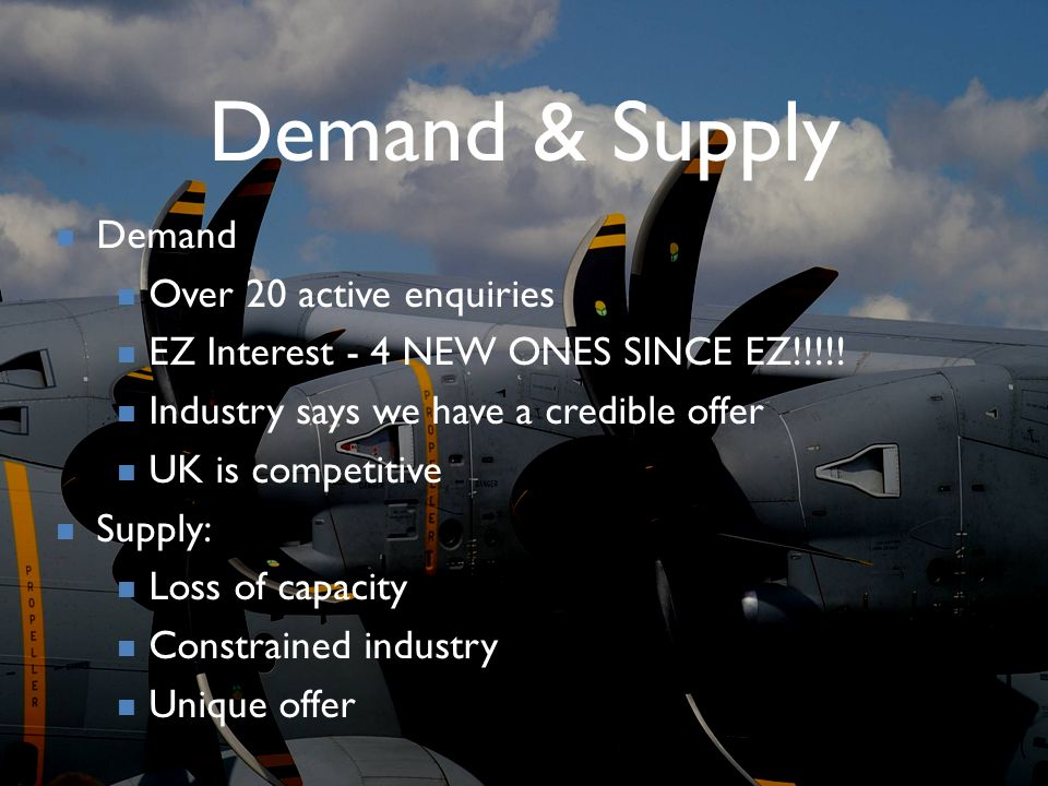 Demand & Supply Demand Over 20 active enquiries EZ Interest - 4 NEW ONES SINCE EZ!!!!.