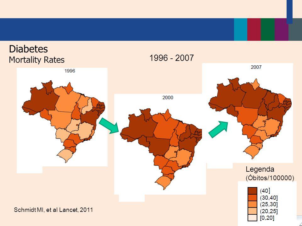 Legenda (Óbitos/100000) Schmidt MI, et al Lancet, 2011 Diabetes Mortality Rates 1996 - 2007