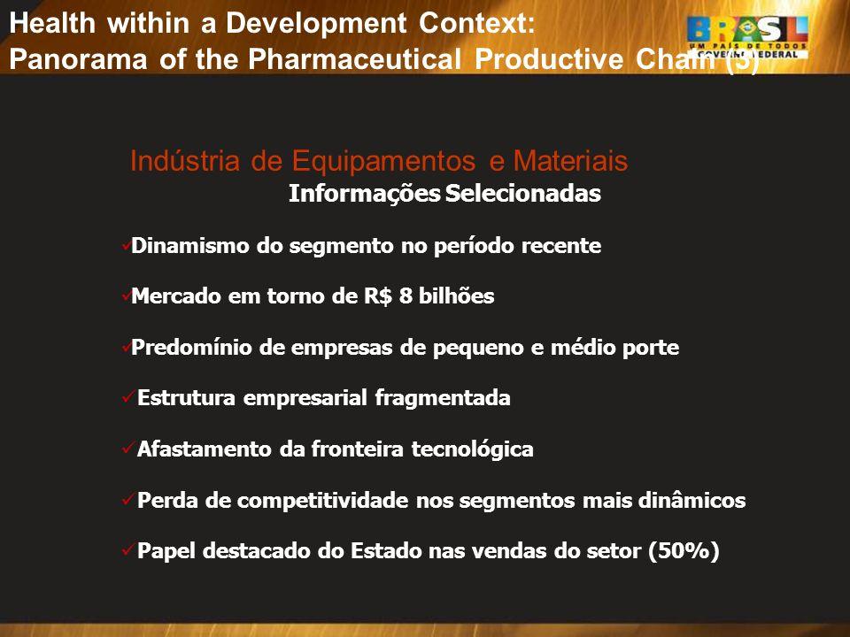 Indústria de Equipamentos e Materiais Informações Selecionadas Dinamismo do segmento no período recente Mercado em torno de R$ 8 bilhões Predomínio de