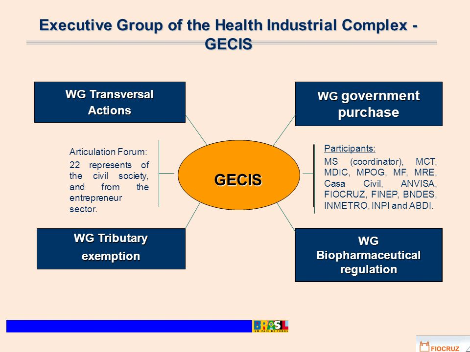 Executive Group of the Health Industrial Complex - GECIS GECIS WG Tributary exemption WG Transversal Actions WG government purchase WG Biopharmaceutic