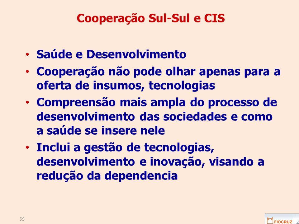 Cooperação Sul-Sul e CIS Saúde e Desenvolvimento Cooperação não pode olhar apenas para a oferta de insumos, tecnologias Compreensão mais ampla do proc