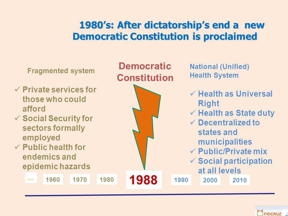 1980s: After dictatorships end a new Democratic Constitution is proclaimed 1980s: After dictatorships end a new Democratic Constitution is proclaimed