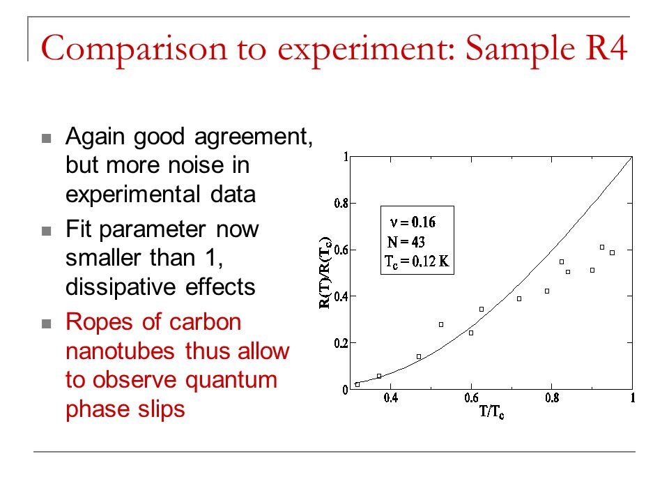 Comparison to experiment: Sample R4 Again good agreement, but more noise in experimental data Fit parameter now smaller than 1, dissipative effects Ro