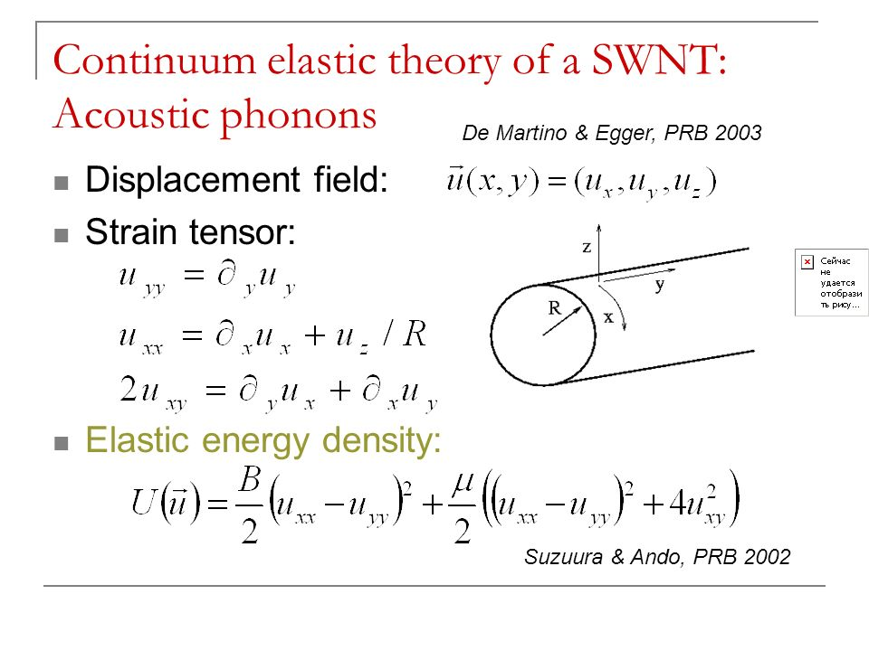 Continuum elastic theory of a SWNT: Acoustic phonons Displacement field: Strain tensor: Elastic energy density: Suzuura & Ando, PRB 2002 De Martino &