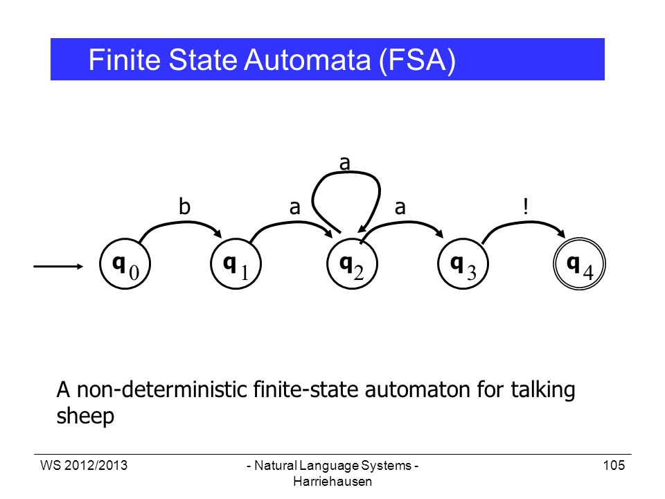 WS 2012/2013- Natural Language Systems - Harriehausen 105 q 0 q q q q 123 baa a ! 4 A non-deterministic finite-state automaton for talking sheep Finit