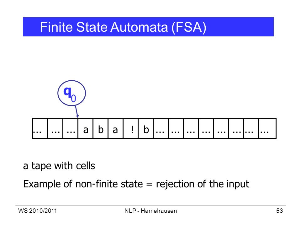 WS 2010/2011NLP - Harriehausen53.........a b a ! b........................ a tape with cells Example of non-finite state = rejection of the input q 0