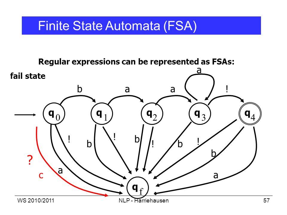 WS 2010/2011NLP - Harriehausen57 Regular expressions can be represented as FSAs: fail state q 0 q q q q 1234 baa a ! f q a ! b b b b ! ! ! ac ? Finite